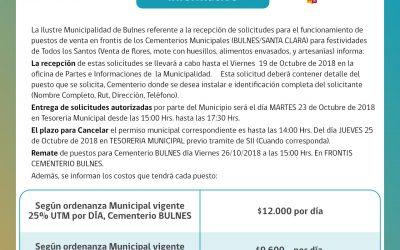 Solicitudes para el funcionamiento de puestos de venta en frontis de los Cementerios Municipales